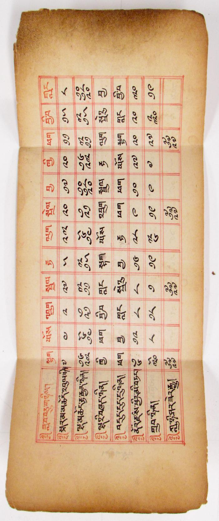 Sutra Page